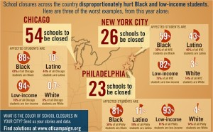 what-color-school-closures-20130521
