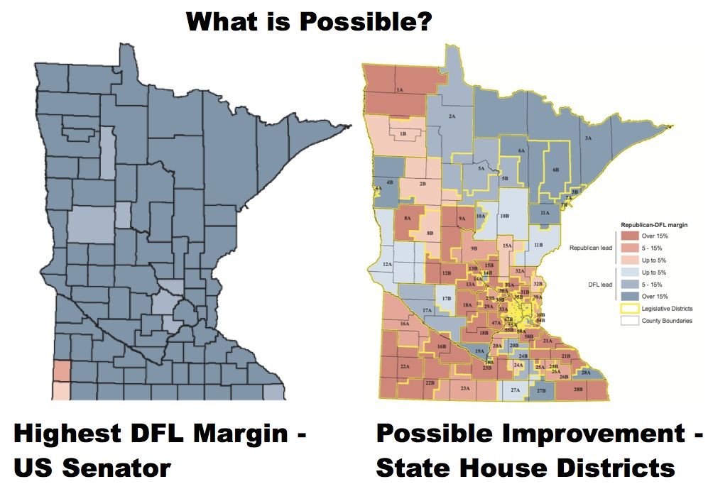 possible dfl margins